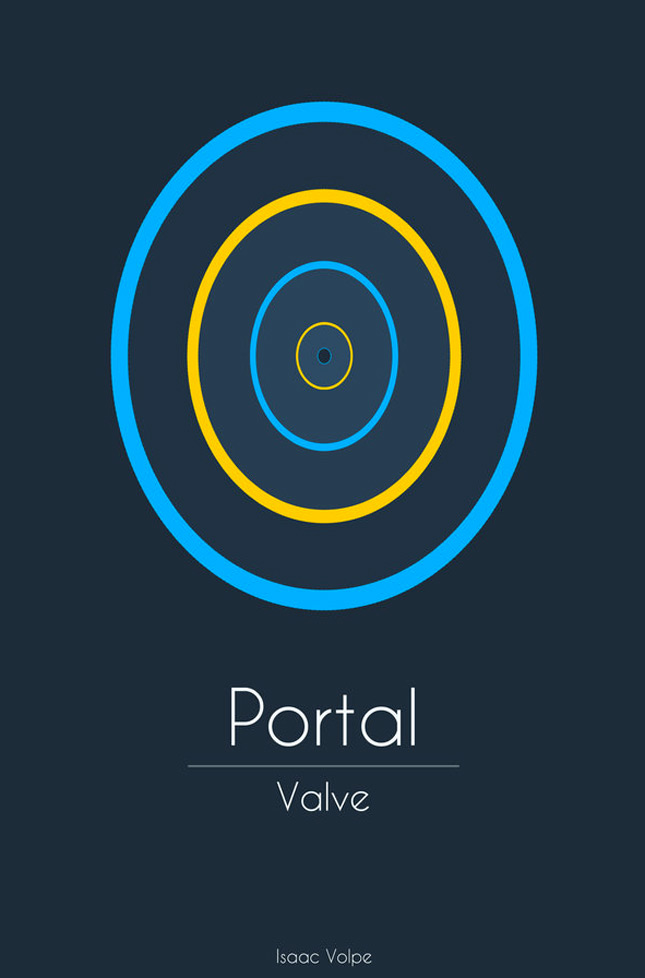 Perfect Portal Posters